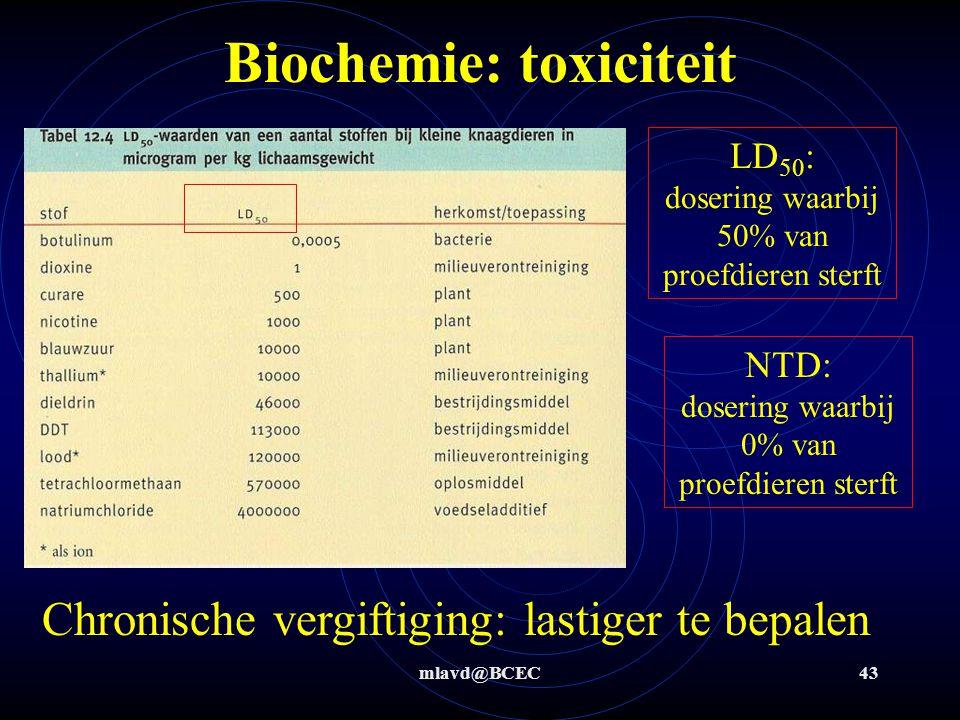 mlavd@BCEC43 Biochemie: toxiciteit LD 50 : dosering waarbij 50% van proefdieren sterft NTD: dosering waarbij 0% van proefdieren sterft Chronische verg