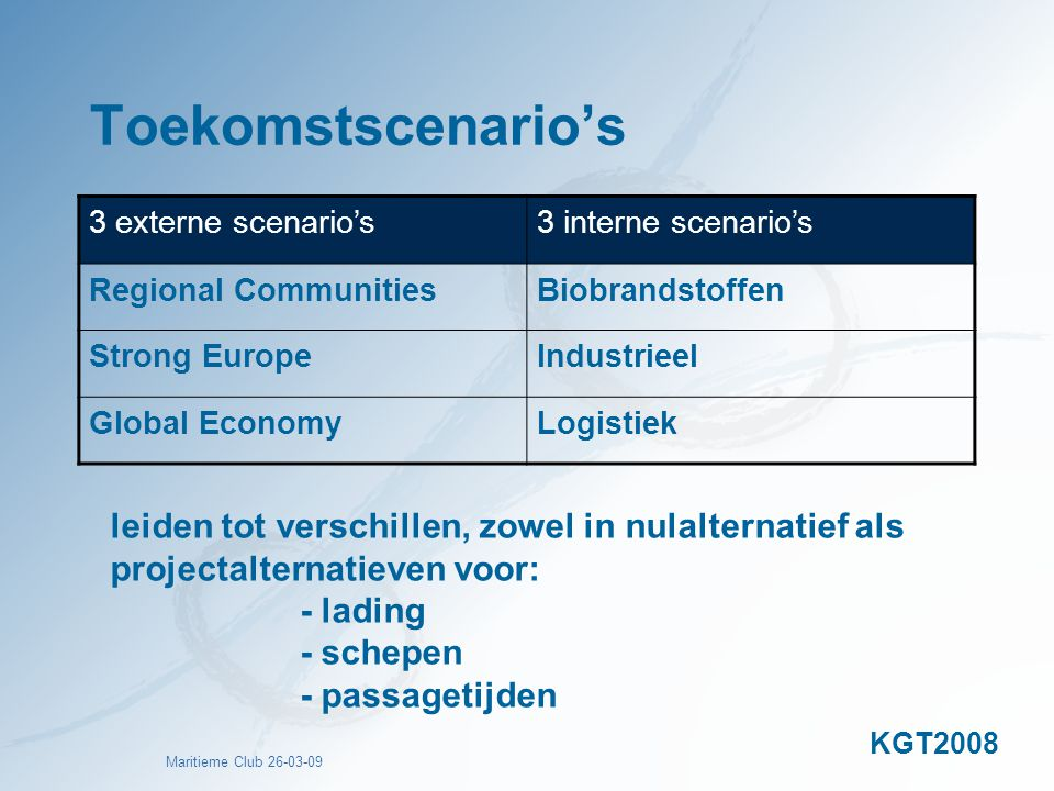 Maritieme Club 26-03-09 Toekomstscenario's 3 externe scenario's3 interne scenario's Regional CommunitiesBiobrandstoffen Strong EuropeIndustrieel Globa