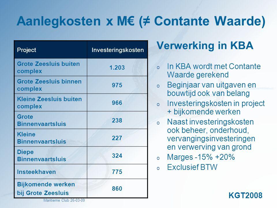 Maritieme Club 26-03-09 Aanlegkosten x M€ (≠ Contante Waarde) Verwerking in KBA o In KBA wordt met Contante Waarde gerekend o Beginjaar van uitgaven e