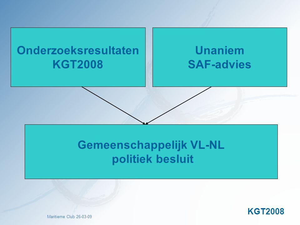 Maritieme Club 26-03-09 Onderzoeksresultaten KGT2008 Gemeenschappelijk VL-NL politiek besluit Unaniem SAF-advies KGT2008