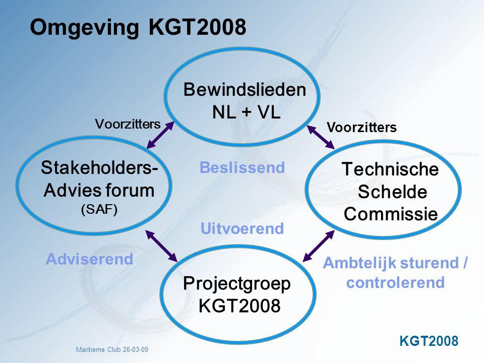 Maritieme Club 26-03-09 Omgeving KGT2008 Bewindslieden NL + VL Projectgroep KGT2008 Stakeholders- Advies forum (SAF) Voorzitters Beslissend Adviserend