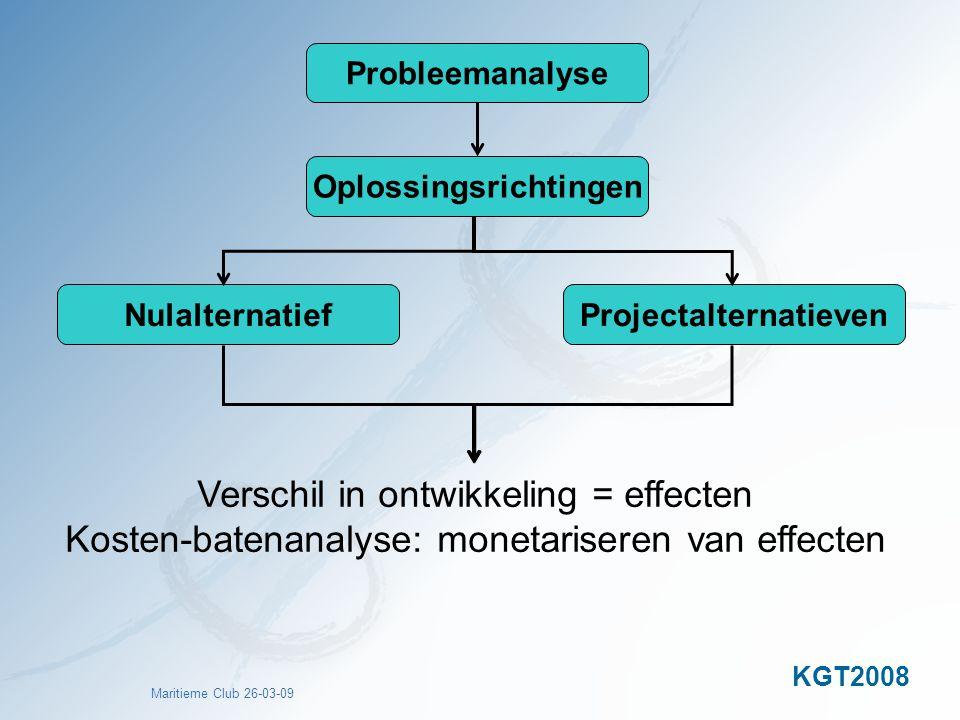 Maritieme Club 26-03-09 Oplossingsrichtingen NulalternatiefProjectalternatieven Verschil in ontwikkeling = effecten Kosten-batenanalyse: monetariseren