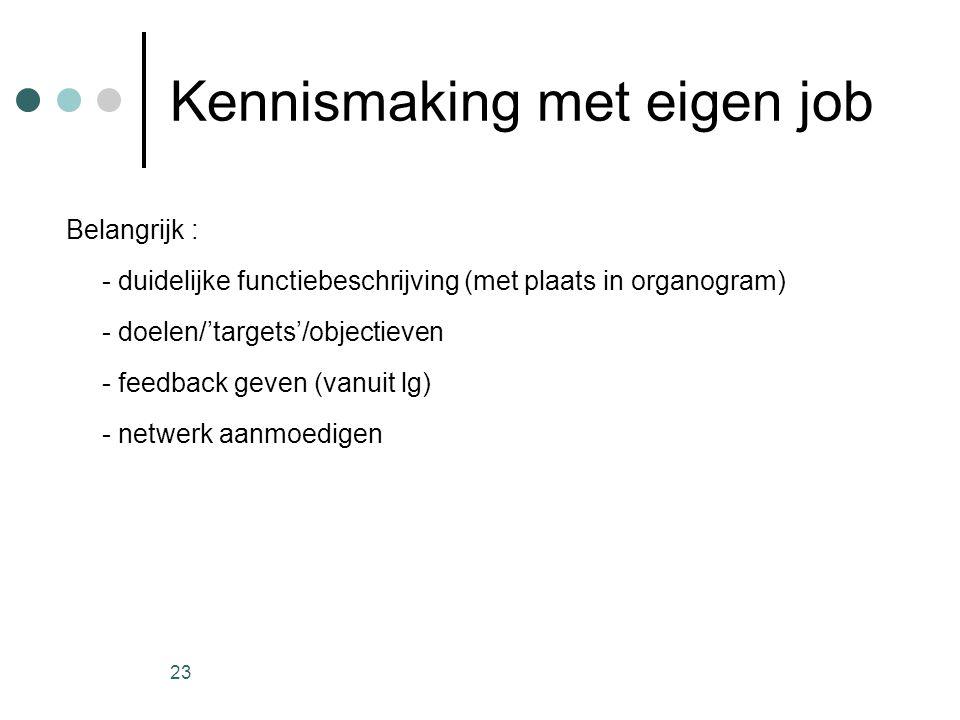 23 Kennismaking met eigen job Belangrijk : - duidelijke functiebeschrijving (met plaats in organogram) - doelen/'targets'/objectieven - feedback geven