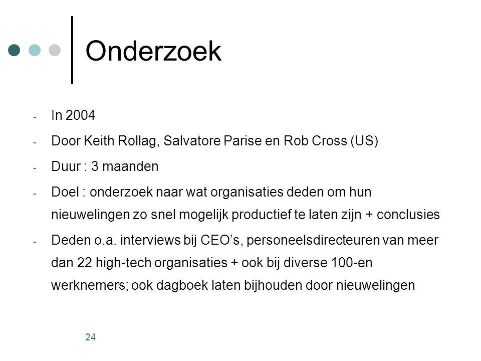 24 Onderzoek - In 2004 - Door Keith Rollag, Salvatore Parise en Rob Cross (US) - Duur : 3 maanden - Doel : onderzoek naar wat organisaties deden om hu