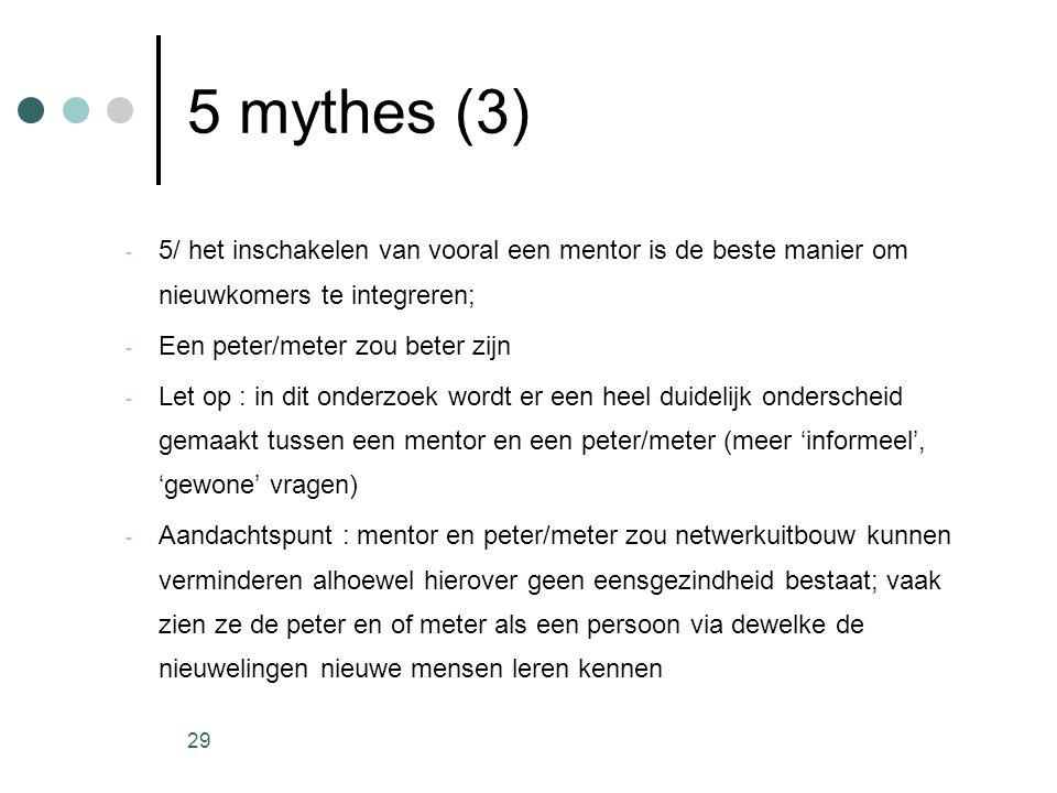29 5 mythes (3) - 5/ het inschakelen van vooral een mentor is de beste manier om nieuwkomers te integreren; - Een peter/meter zou beter zijn - Let op