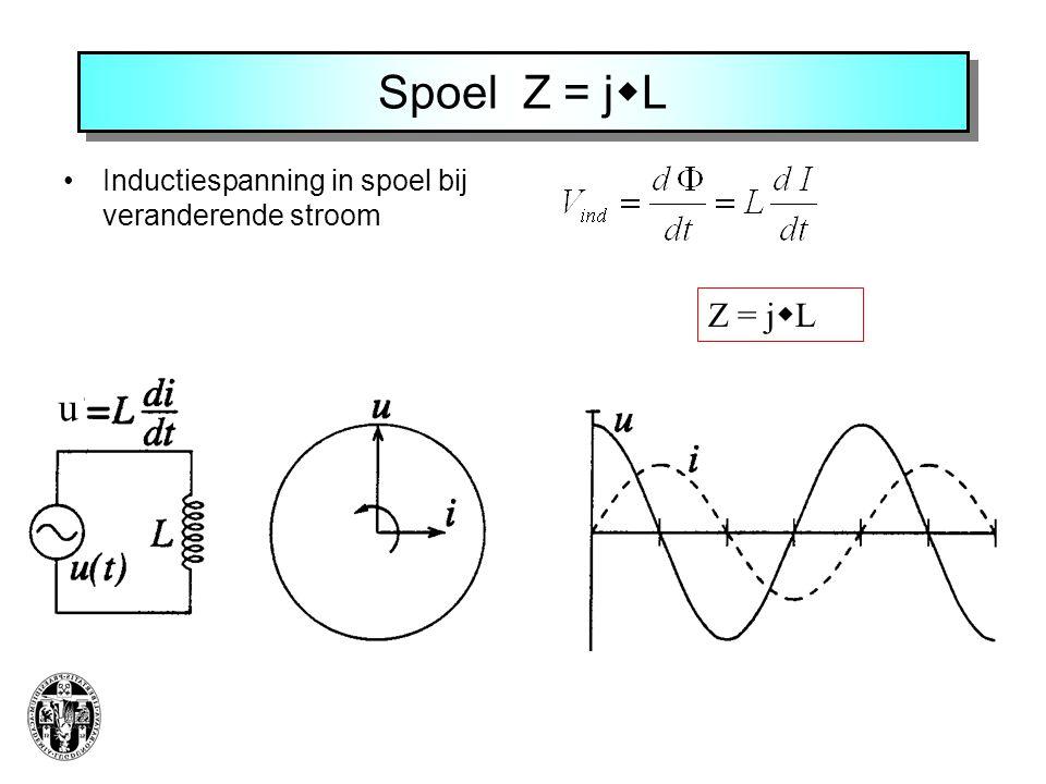 Spoel Z = j  L Inductiespanning in spoel bij veranderende stroom Z = j  L u