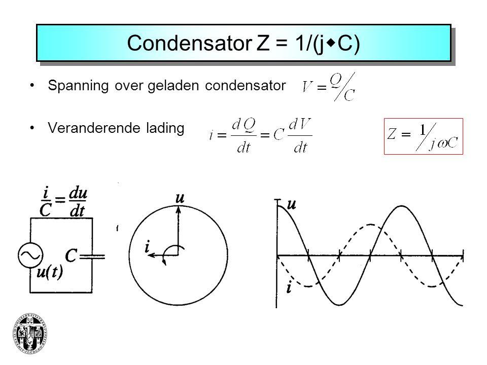 Condensator Z = 1/(j  C) Spanning over geladen condensator Veranderende lading
