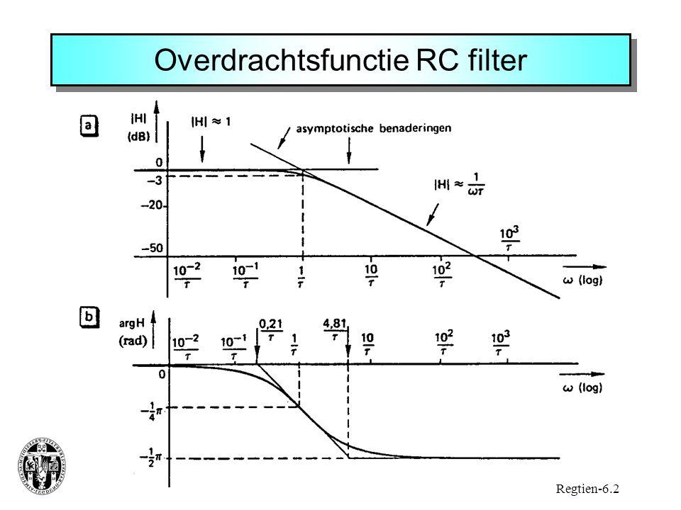 Overdrachtsfunctie RC filter Regtien-6.2