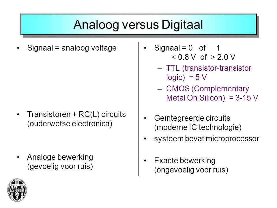 Analoog versus Digitaal Signaal = analoog voltage Transistoren + RC(L) circuits (ouderwetse electronica) Analoge bewerking (gevoelig voor ruis) Signaal = 0 of 1 2.0 V –TTL (transistor-transistor logic) = 5 V –CMOS (Complementary Metal On Silicon) = 3-15 V Geïntegreerde circuits (moderne IC technologie) systeem bevat microprocessor Exacte bewerking (ongevoelig voor ruis)