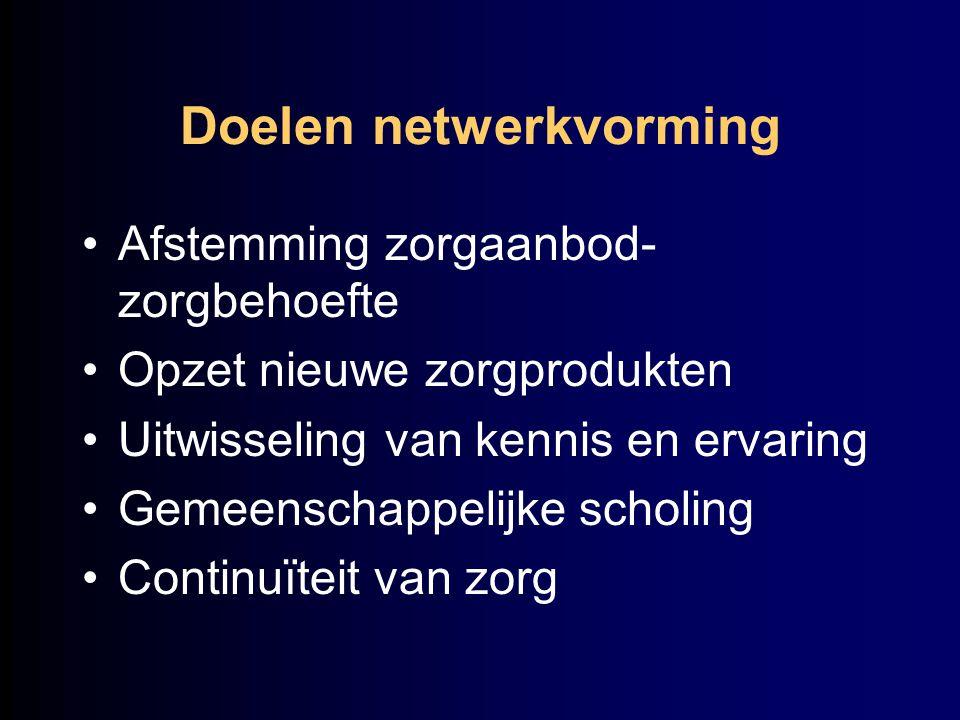 Doelen netwerkvorming Afstemming zorgaanbod- zorgbehoefte Opzet nieuwe zorgprodukten Uitwisseling van kennis en ervaring Gemeenschappelijke scholing C