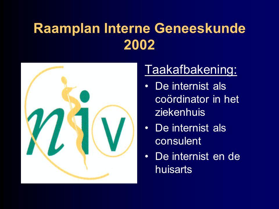 Raamplan Interne Geneeskunde 2002 Taakafbakening: De internist als coördinator in het ziekenhuis De internist als consulent De internist en de huisart