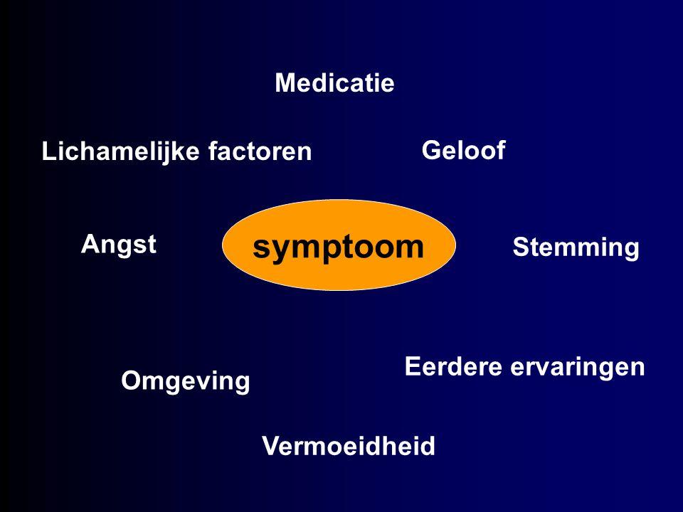 symptoom Lichamelijke factoren Angst Omgeving Eerdere ervaringen Geloof Stemming Vermoeidheid Medicatie
