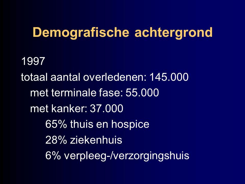 Demografische achtergrond 1997 totaal aantal overledenen: 145.000 met terminale fase: 55.000 met kanker: 37.000 65% thuis en hospice 28% ziekenhuis 6%