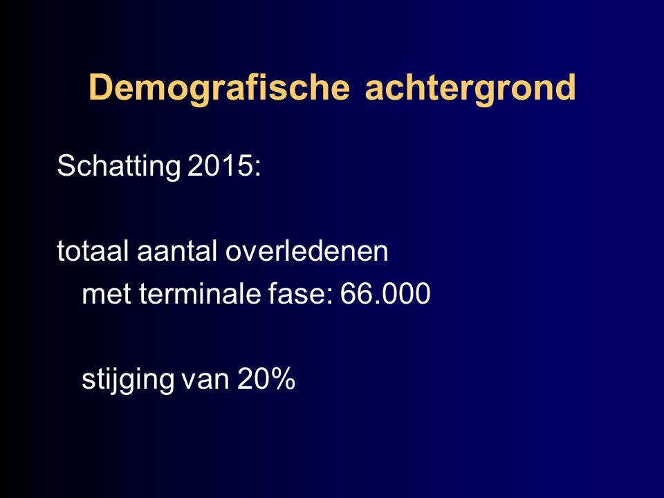 Demografische achtergrond Schatting 2015: totaal aantal overledenen met terminale fase: 66.000 stijging van 20%