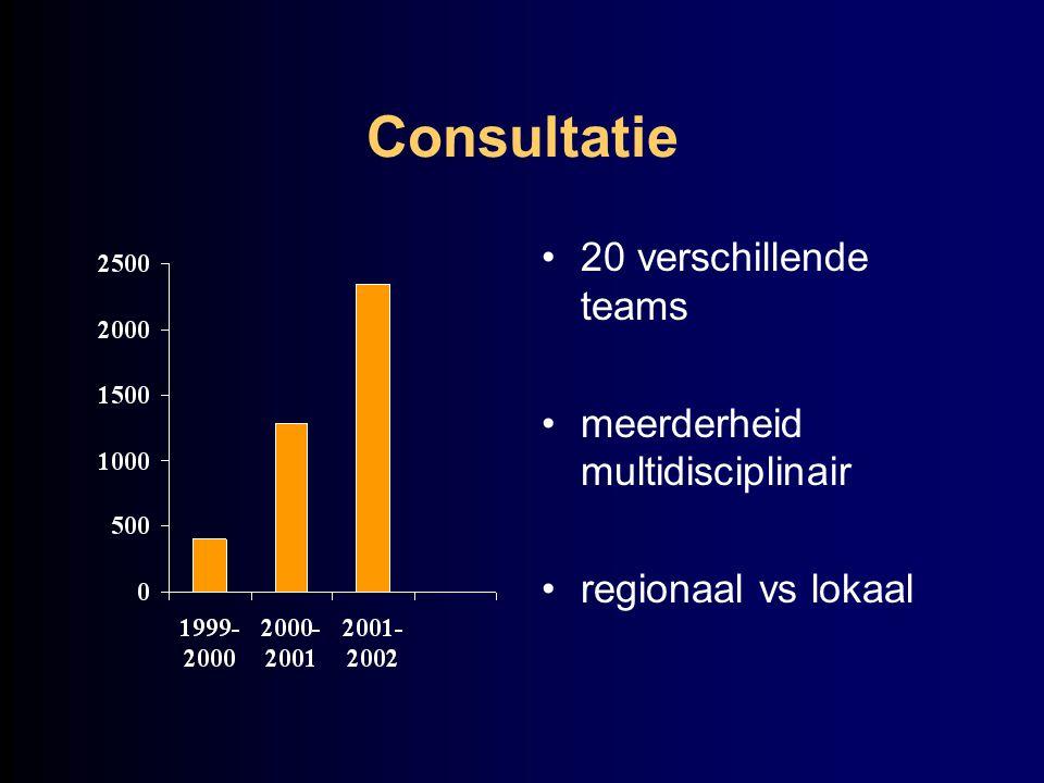 Consultatie 20 verschillende teams meerderheid multidisciplinair regionaal vs lokaal