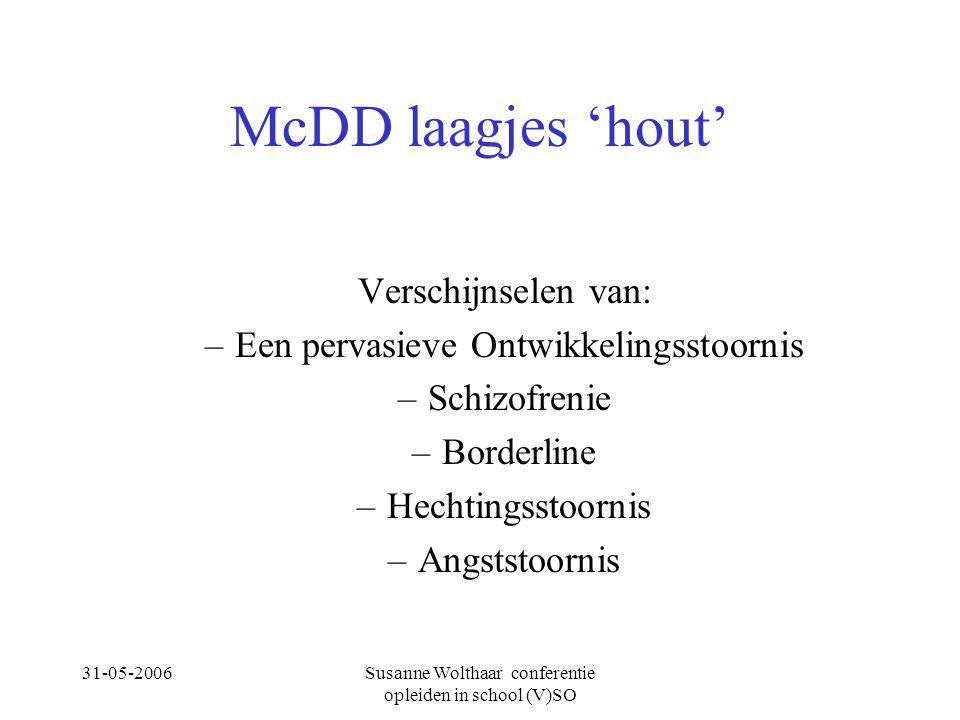 31-05-2006Susanne Wolthaar conferentie opleiden in school (V)SO McDD laagjes 'hout' Verschijnselen van: –Een pervasieve Ontwikkelingsstoornis –Schizofrenie –Borderline –Hechtingsstoornis –Angststoornis