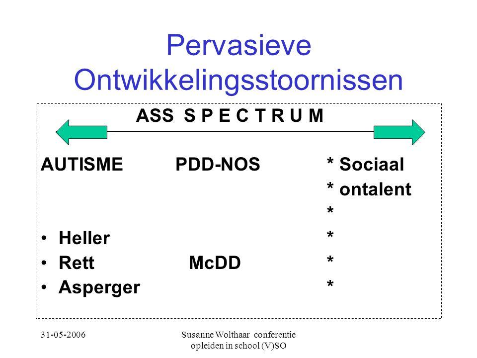 31-05-2006Susanne Wolthaar conferentie opleiden in school (V)SO Pervasieve Ontwikkelingsstoornissen ASSS P E C T R U M AUTISME PDD-NOS * Sociaal * ontalent * Heller* Rett McDD* Asperger*