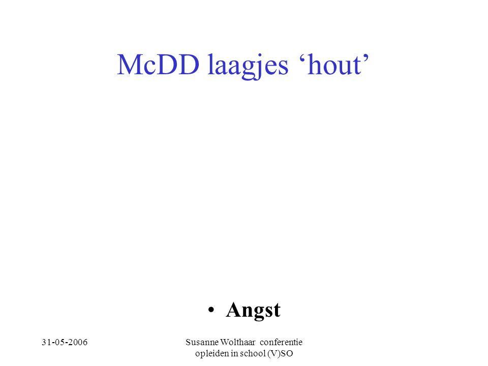 31-05-2006Susanne Wolthaar conferentie opleiden in school (V)SO McDD laagjes 'hout' Angst