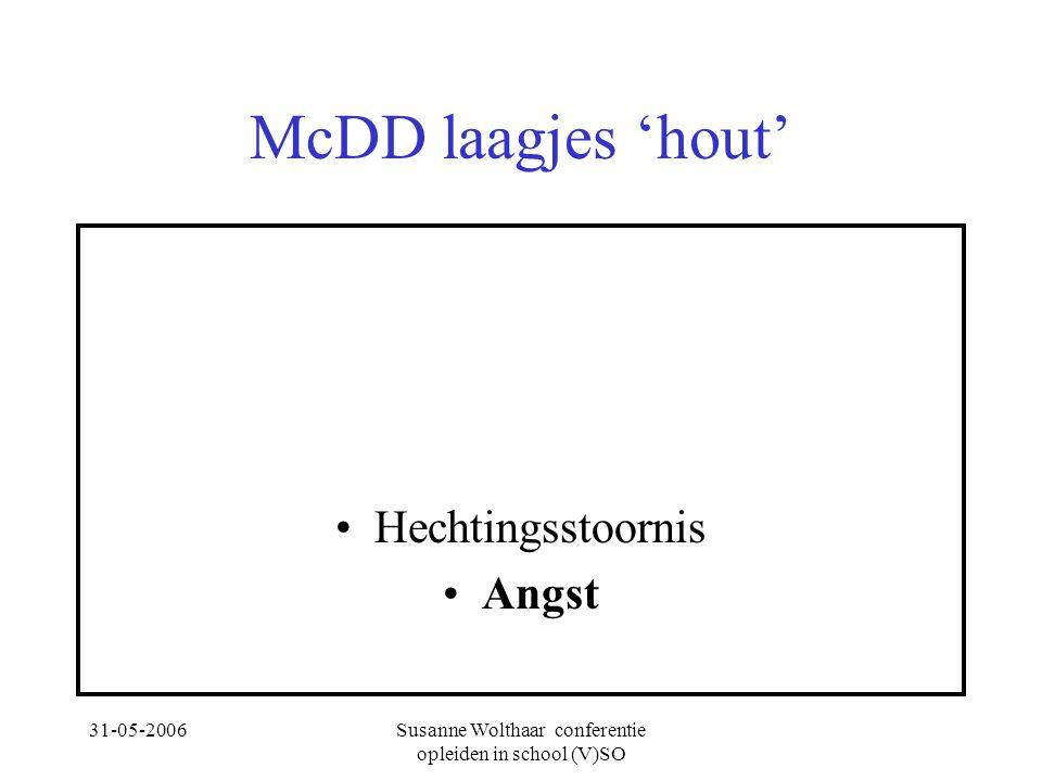 31-05-2006Susanne Wolthaar conferentie opleiden in school (V)SO McDD laagjes 'hout' Hechtingsstoornis Angst