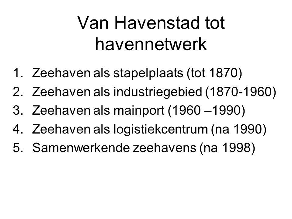 Samenwerking Haven regio's Efficiënte taakverdeling