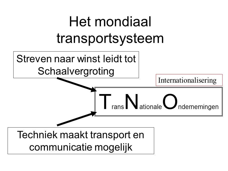 Het mondiaal transportsysteem Streven naar winst leidt tot Schaalvergroting T rans N ationale O ndernemingen Techniek maakt transport en communicatie mogelijk Internationalisering