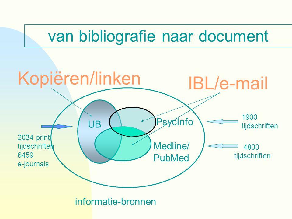 van bibliografie naar document 4800 tijdschriften Kopiëren/linken 2034 print tijdschriften 6459 e-journals IBL/e-mail informatie-bronnen UB Medline/ P