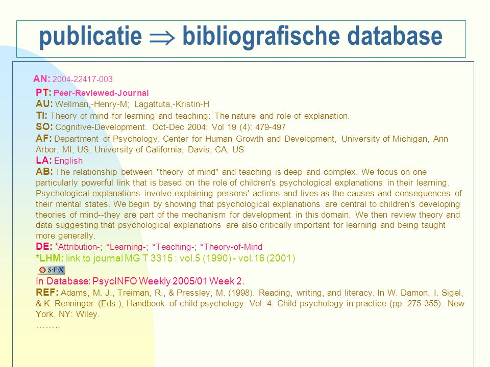 publicatie  bibliografische database AN: 2004-22417-003 PT: Peer-Reviewed-Journal AU: Wellman,-Henry-M; Lagattuta,-Kristin-H TI: Theory of mind for learning and teaching: The nature and role of explanation.