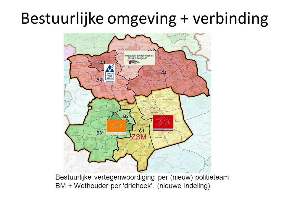 Bestuurlijke omgeving + verbinding ZSM Bestuurlijke vertegenwoordiging per (nieuw) politieteam BM + Wethouder per 'driehoek'. (nieuwe indeling)