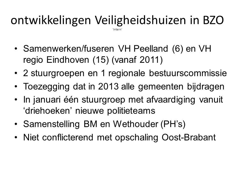 ontwikkelingen Veiligheidshuizen in BZO 'intern' Samenwerken/fuseren VH Peelland (6) en VH regio Eindhoven (15) (vanaf 2011) 2 stuurgroepen en 1 regio