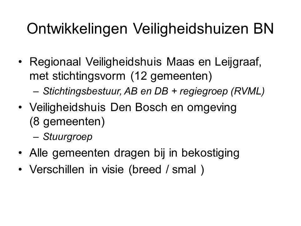 Ontwikkelingen Veiligheidshuizen BN Regionaal Veiligheidshuis Maas en Leijgraaf, met stichtingsvorm (12 gemeenten) –Stichtingsbestuur, AB en DB + regi