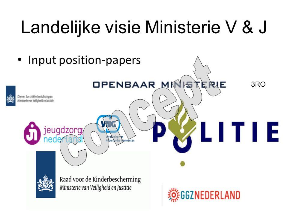 Landelijke visie Ministerie V & J Input position-papers 3RO