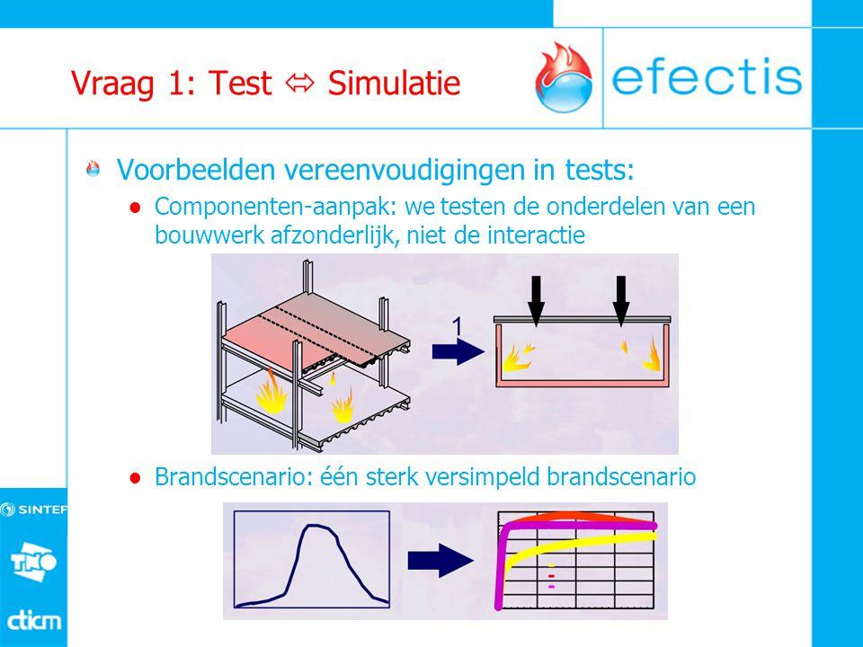 Vraag 1: Test  Simulatie Voorbeelden vereenvoudigingen in tests: ● Componenten-aanpak: we testen de onderdelen van een bouwwerk afzonderlijk, niet de interactie ● Brandscenario: één sterk versimpeld brandscenario