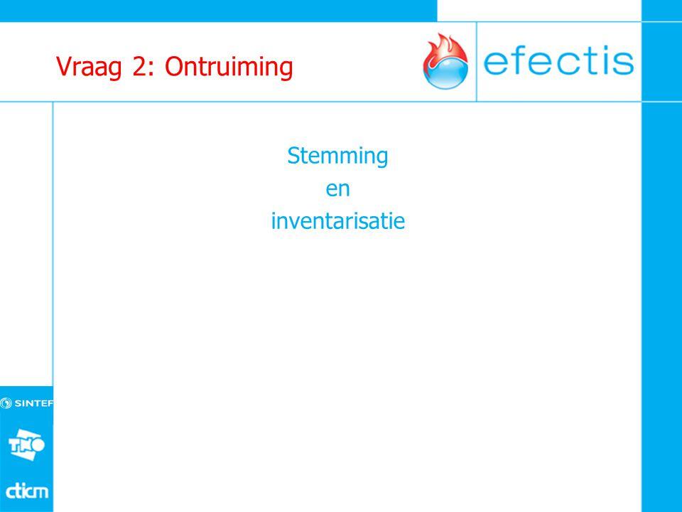 Vraag 2: Ontruiming Stemming en inventarisatie