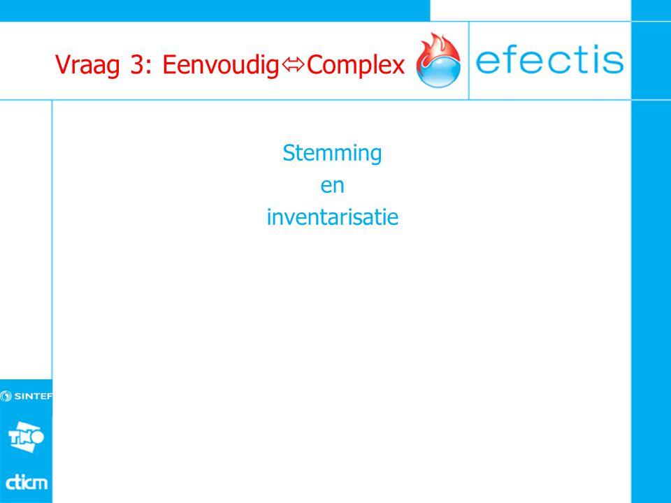 Vraag 3: Eenvoudig  Complex Stemming en inventarisatie