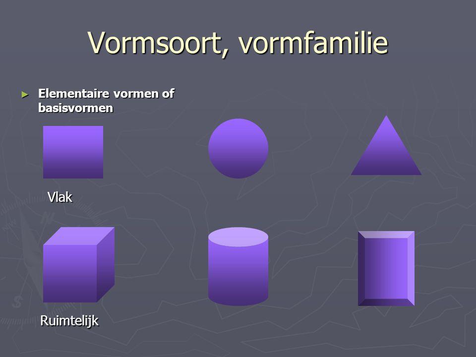 Vormsoort, vormfamilie ► Elementaire vormen of basisvormen Vlak Ruimtelijk