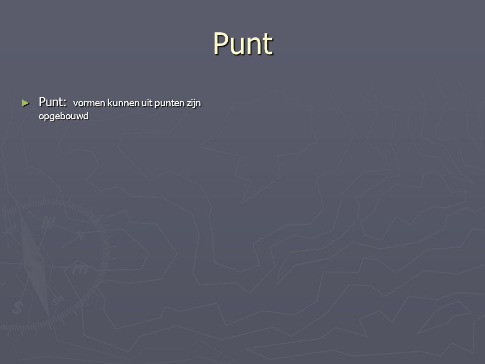 Punt ► Punt: vormen kunnen uit punten zijn opgebouwd