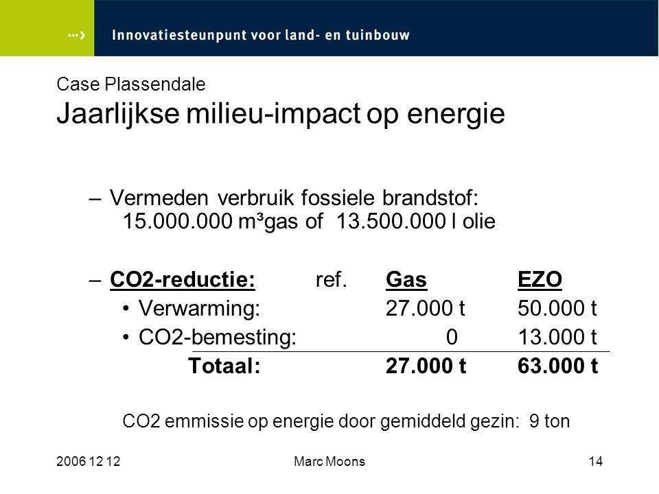 2006 12 12Marc Moons14 Case Plassendale Jaarlijkse milieu-impact op energie –Vermeden verbruik fossiele brandstof: 15.000.000 m³gas of 13.500.000 l ol