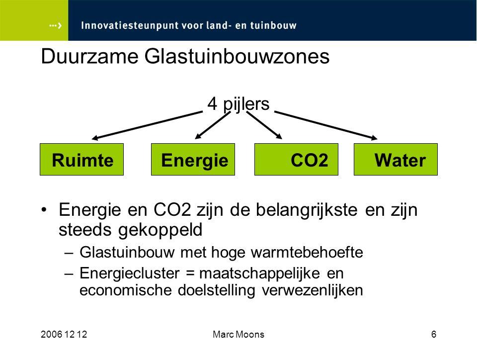 2006 12 12Marc Moons6 Duurzame Glastuinbouwzones 4 pijlers Ruimte Energie CO2 Water Energie en CO2 zijn de belangrijkste en zijn steeds gekoppeld –Gla