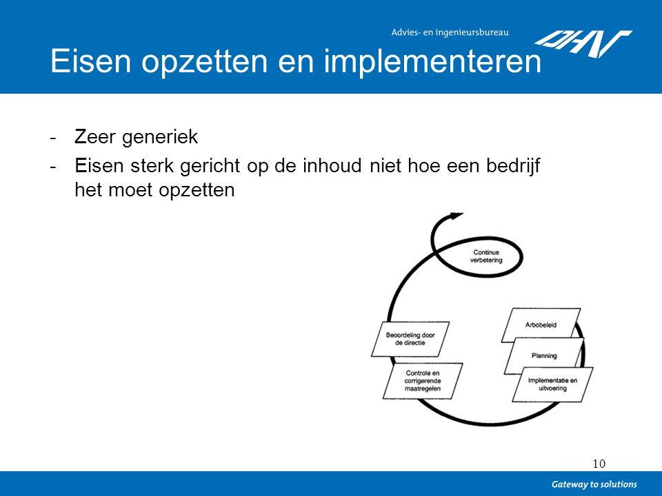 10 Eisen opzetten en implementeren -Zeer generiek -Eisen sterk gericht op de inhoud niet hoe een bedrijf het moet opzetten
