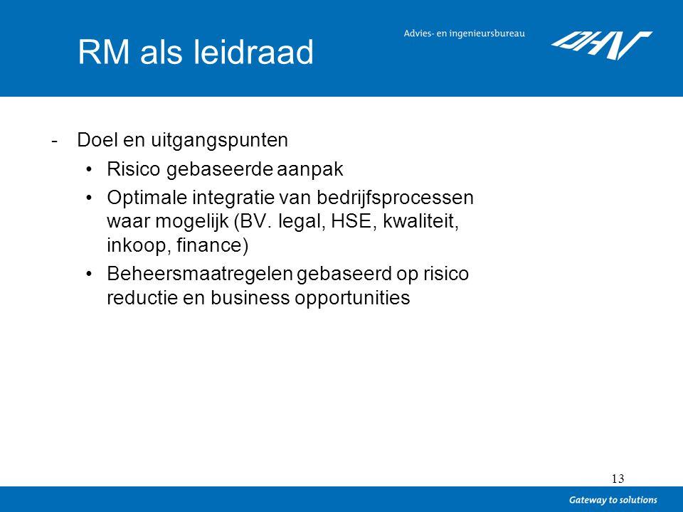 13 RM als leidraad -Doel en uitgangspunten Risico gebaseerde aanpak Optimale integratie van bedrijfsprocessen waar mogelijk (BV. legal, HSE, kwaliteit