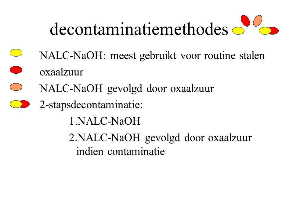 decontaminatiemethodes NALC-NaOH: meest gebruikt voor routine stalen oxaalzuur NALC-NaOH gevolgd door oxaalzuur 2-stapsdecontaminatie: 1.NALC-NaOH 2.NALC-NaOH gevolgd door oxaalzuur indien contaminatie