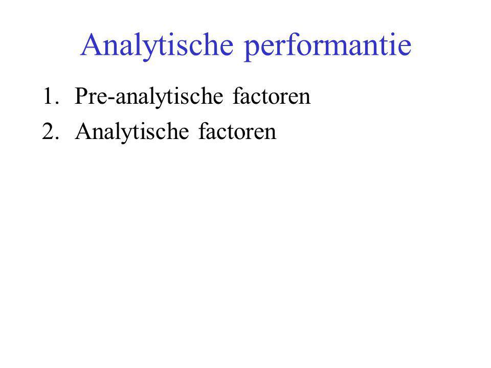 Analytische performantie 1.Pre-analytische factoren 2.Analytische factoren