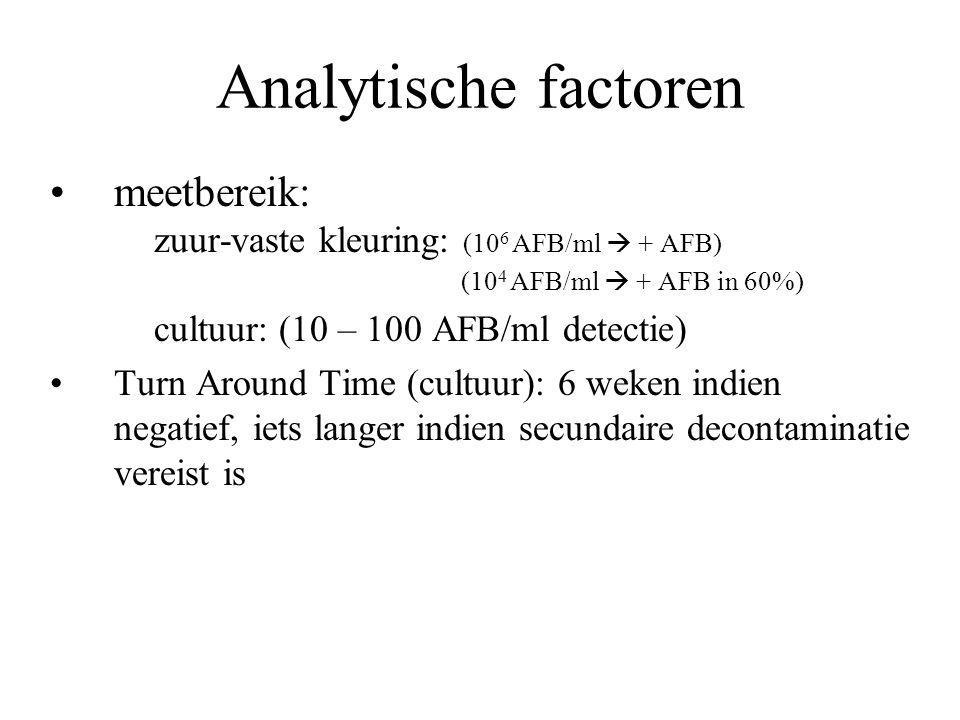 Analytische factoren meetbereik: zuur-vaste kleuring: (10 6 AFB/ml  + AFB) (10 4 AFB/ml  + AFB in 60%) cultuur: (10 – 100 AFB/ml detectie) Turn Around Time (cultuur): 6 weken indien negatief, iets langer indien secundaire decontaminatie vereist is