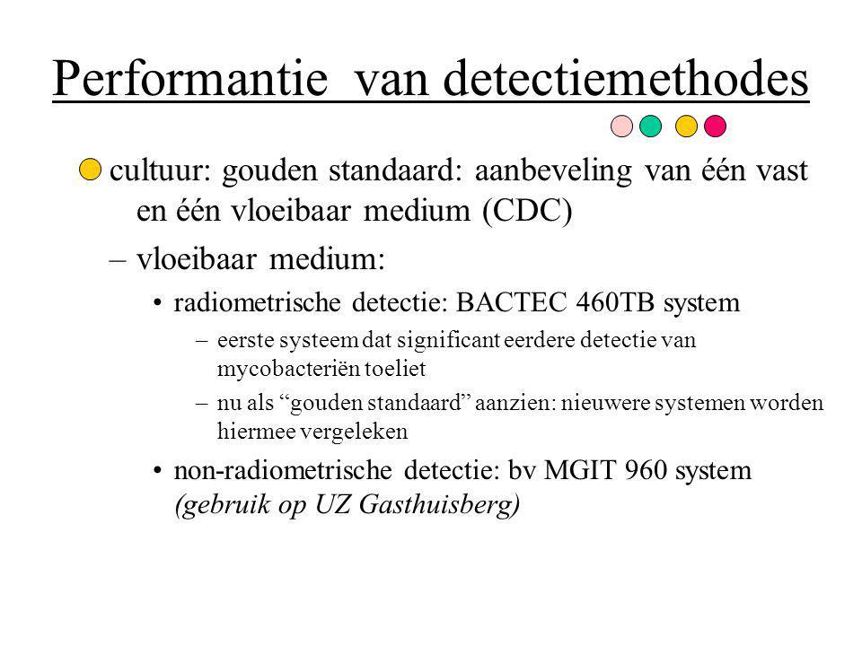 Performantie van detectiemethodes cultuur: gouden standaard: aanbeveling van één vast en één vloeibaar medium (CDC) –vloeibaar medium: radiometrische