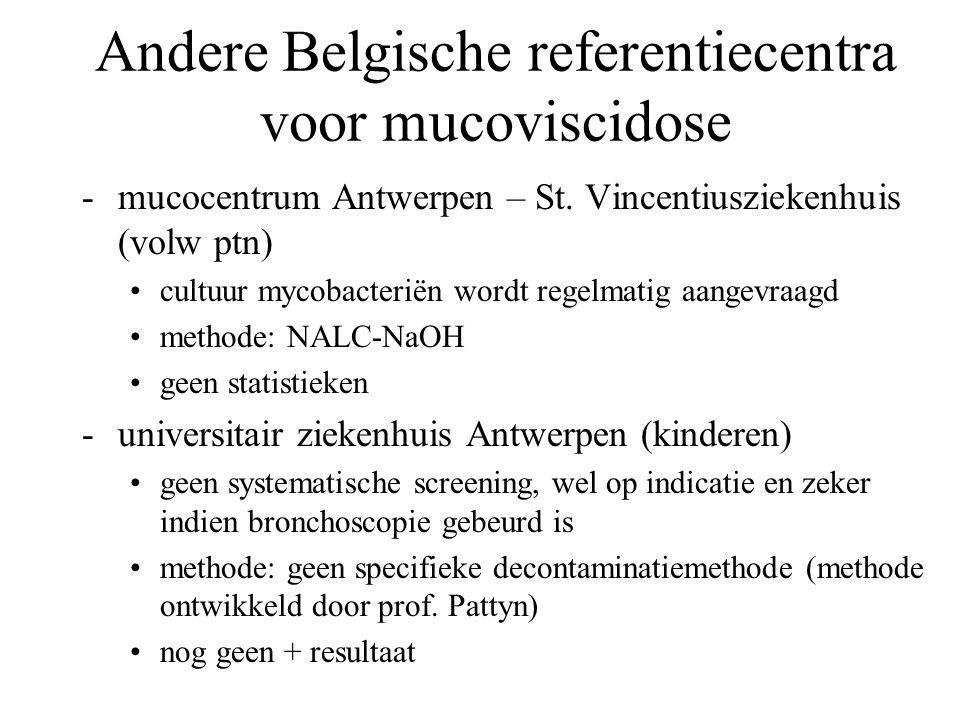 Andere Belgische referentiecentra voor mucoviscidose -mucocentrum Antwerpen – St. Vincentiusziekenhuis (volw ptn) cultuur mycobacteriën wordt regelmat