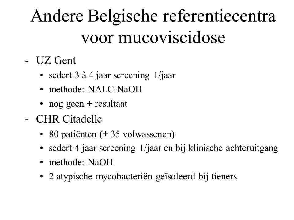 Andere Belgische referentiecentra voor mucoviscidose -UZ Gent sedert 3 à 4 jaar screening 1/jaar methode: NALC-NaOH nog geen + resultaat -CHR Citadelle 80 patiënten (  35 volwassenen) sedert 4 jaar screening 1/jaar en bij klinische achteruitgang methode: NaOH 2 atypische mycobacteriën geïsoleerd bij tieners