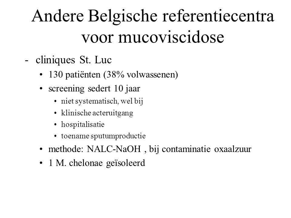 Andere Belgische referentiecentra voor mucoviscidose -cliniques St. Luc 130 patiënten (38% volwassenen) screening sedert 10 jaar niet systematisch, we
