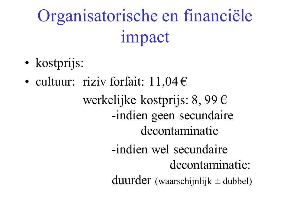 Organisatorische en financiële impact kostprijs: cultuur: riziv forfait: 11,04 € werkelijke kostprijs: 8, 99 € -indien geen secundaire decontaminatie -indien wel secundaire decontaminatie: duurder (waarschijnlijk ± dubbel)