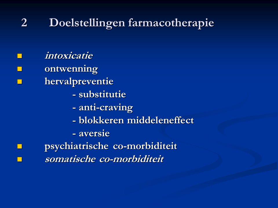 2Doelstellingen farmacotherapie intoxicatie intoxicatie ontwenning ontwenning hervalpreventie hervalpreventie - substitutie - anti-craving - blokkeren