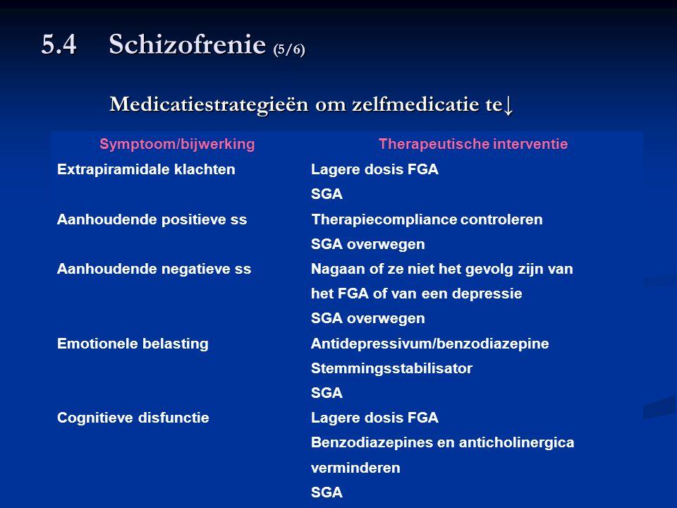5.4 Schizofrenie (5/6) Medicatiestrategieën om zelfmedicatie te↓ Symptoom/bijwerkingTherapeutische interventie Extrapiramidale klachtenLagere dosis FG